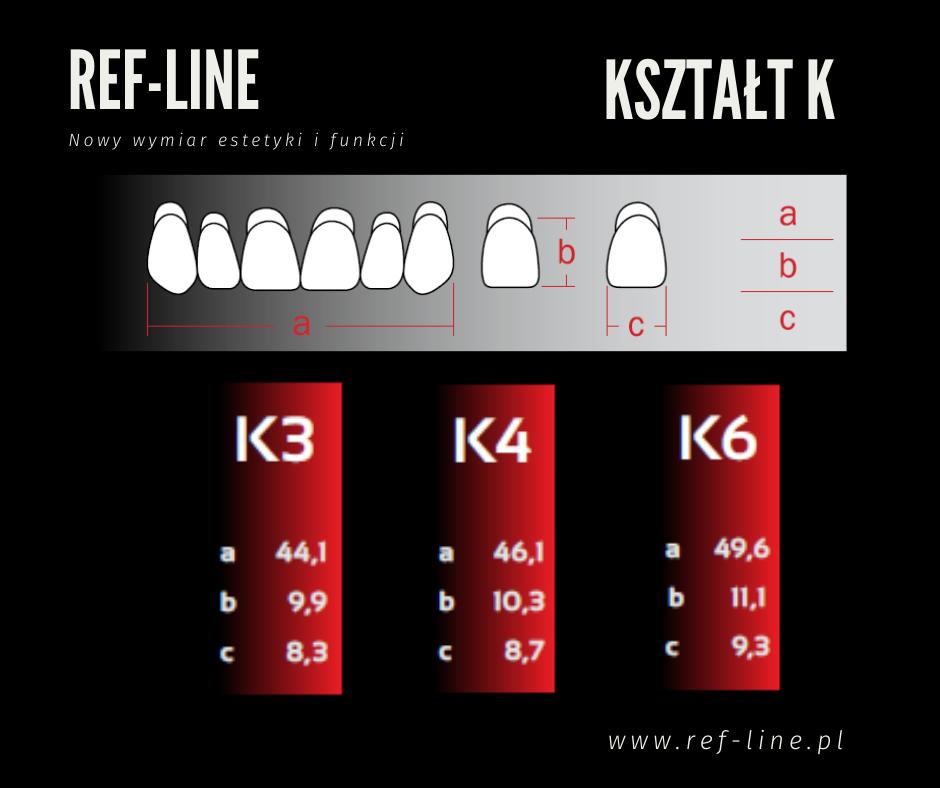 REF-LINE refline K