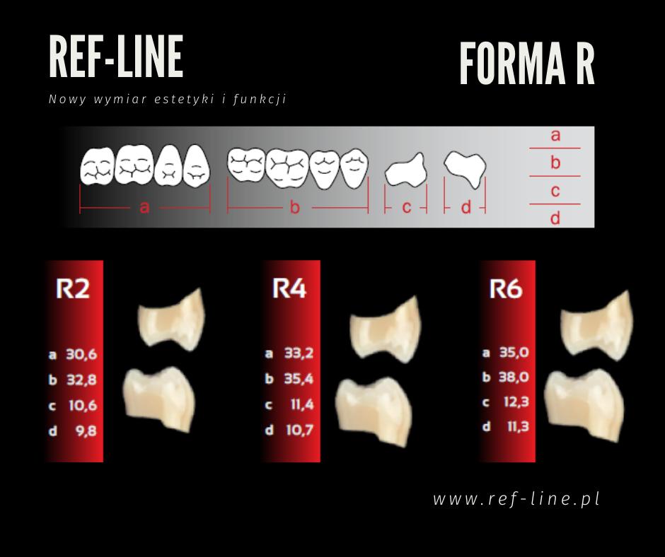 REF-LINE refline