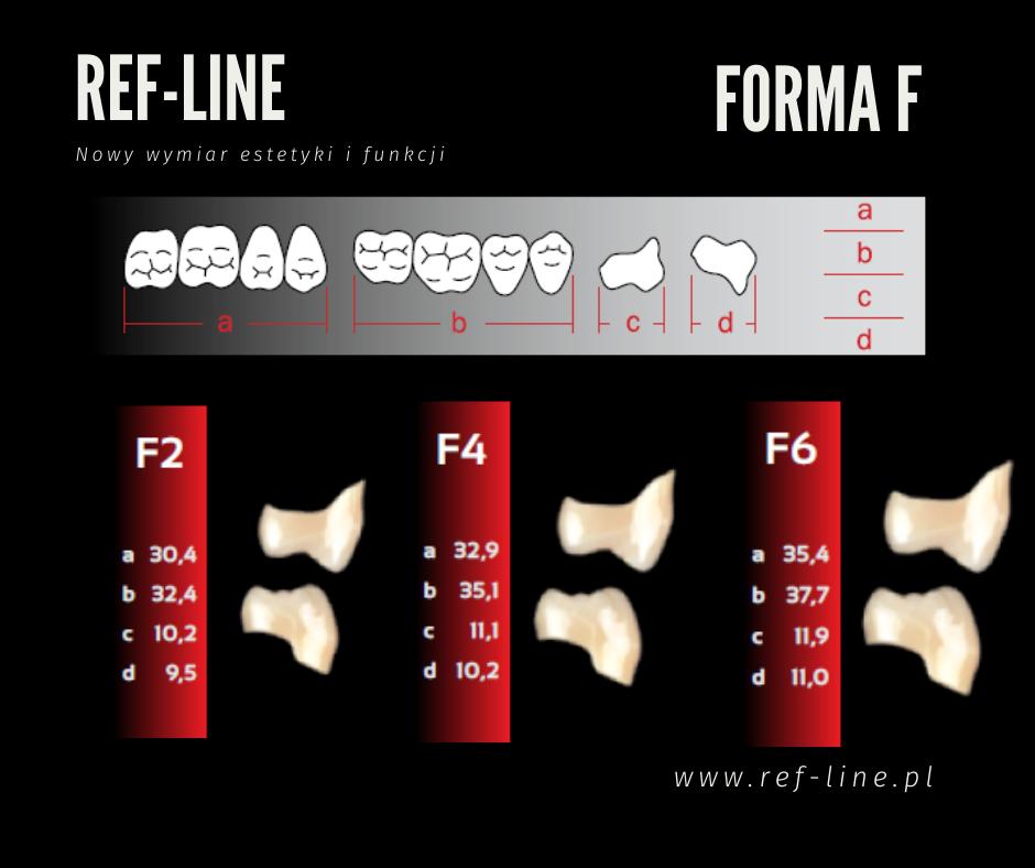 refline REF-LINE